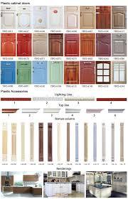 household furniture modern pvc door kitchen almirah designs buy