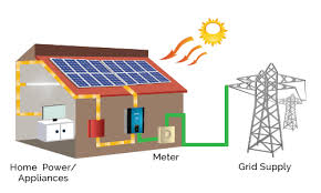 solar for home in india solar solutions for home su kam