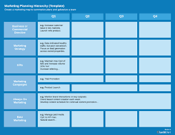 Marketing Plan Template how to create a marketing plan template you ll actually use lucidchart