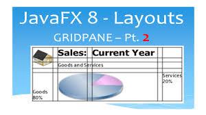 javafx grid layout exle javafx 8 tutorial gridpane layouts part 2 12 youtube