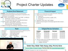 project charter template screenshot pmbok project charter