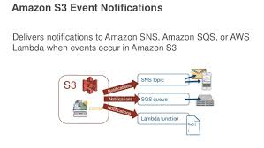 amazon sns amazon sns notification with s3 asm rockville maryland