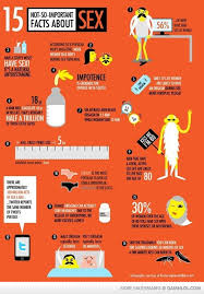 few interesting facts about infographics graphs net