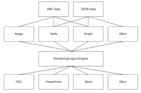 factory pattern in java with exle patterns and practices designing a robust architecture for