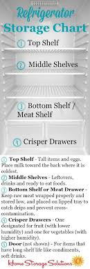 cleaning ideas 1014 best organize my life images on pinterest organization