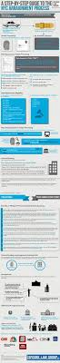 desk appearance ticket nyc powerful infographic on the impact of stop and frisk policies on