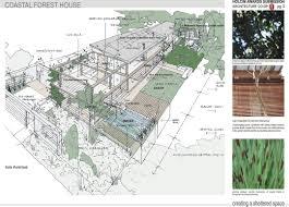 southern living house plans sl arts plan idolza