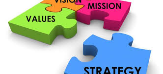 vision and mission mission vision resources research institute
