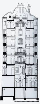 casa batllo floor plan reforma casa batlló barcelona 1906 antoni gaudí studies