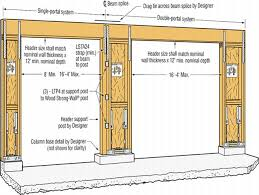 how big is a 2 car garage door home interior design
