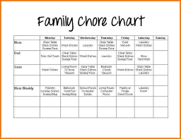 chore list template chore chart template in pdf