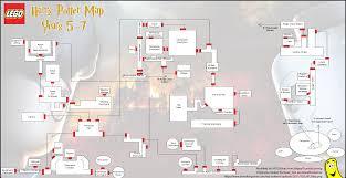 lego harry potter years 5 7 hub area map u2013 htg happy thumbs gaming