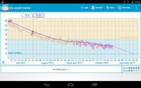 my weight tracker bmi android apps on google play