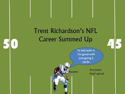 Trent Richardson Meme - a helpful infographic to understand why trent richardson is signing