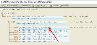 Sap Material Master Tables by Sap123 Loading Material Masters With Lsmw Direct Input Method