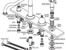 kitchen sink faucets parts plumbing faucet parts delta bathroom sink faucet repair diagram