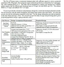 civil engineering archive october 24 2016 chegg com