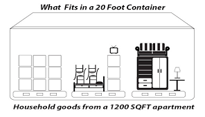How Big Is 1100 Square Feet What Fits In A 20 Foot Container