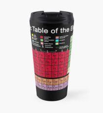 Periodic Table Mug Periodic Table Travel Mugs Redbubble
