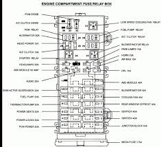 98 f150 wiring diagram 1997 ford f150 ignition wiring diagram with