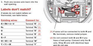 get down rear air ride speed by design inside suspension wiring