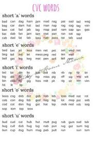 free cvc word family wall cards printables cvc word families