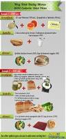 best 25 daily food plan ideas on pinterest daily diet plan 500