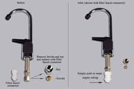 moen kitchen faucet with water filter water filtration faucets interior and home ideas