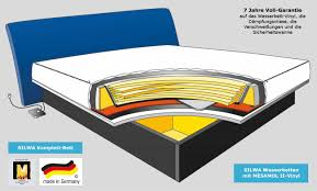 Ikea Schlafzimmer Trysil Schlafzimmermöbel Schlafzimmer Einrichten Mit Lipo Trysil
