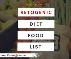 ketogenic diet grocery list u2013 better body academy no carbs