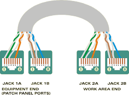 4 wire ethernet cable diagram wiring diagram and schematic design