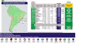 b premier league table brazil 2012 ceonato brasileiro série a location map with 2011