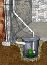 Pedestal Or Submersible Sump Pump Tips For Buying The Best Sump Pump In Ohio Consumer Information