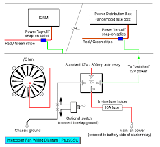 ignition and electrical fan problem