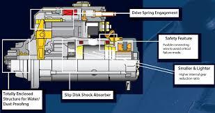 alternator starter u003e innovative solutions u003e denso