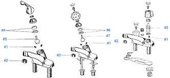 peerless kitchen faucets peerless kitchen faucet parts diagram marvelous stain elektronik us