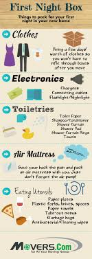 Things To Buy For First Home Checklist | 863 best buying a home images on pinterest homes money and a well