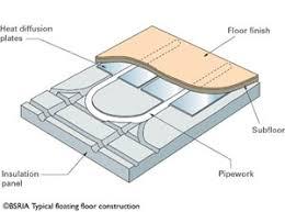 underfloor heating floating floor construction carpet vidalondon