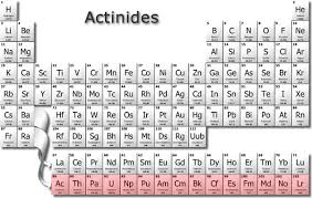radioactive elements on the periodic table sources of radiation a reference for radiologic technologists