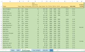 Golf Stat Tracker Spreadsheet Daily Sports Lineup Optimzer Excel Spreadsheet Tool To