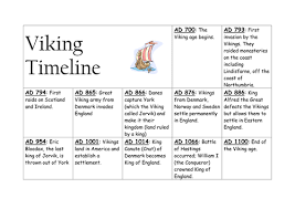 viking timeline by philmorton85 teaching resources tes