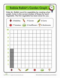 garden graphing worksheet education com