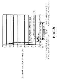 patent us7812557 motor controller washing machine and motor