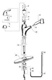 how to repair single handle kitchen faucet order replacement parts for american standard 4114 100 lakeland