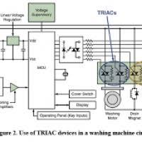 toshiba washing machine wiring diagram wiring diagram weick