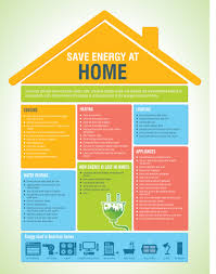 energy efficient home design tips ls best energy efficient heat ls home style tips luxury on