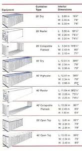 Shipping Container Floor Plan 25 Best Container House Plans Ideas On Pinterest Container