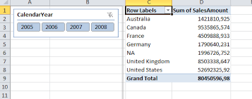 Fact Tables Combine Two Files Or Fact Tables In Powerpivot Using