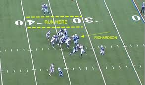 Trent Richardson Meme - trent richardson trade has been a failure as he heads back to