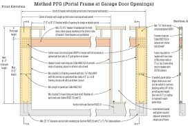 How To Break Into A Garage Door by The Portal Frame Option Jlc Online Storm And Wind Resistance